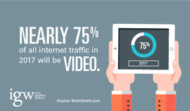 video marketing infographic